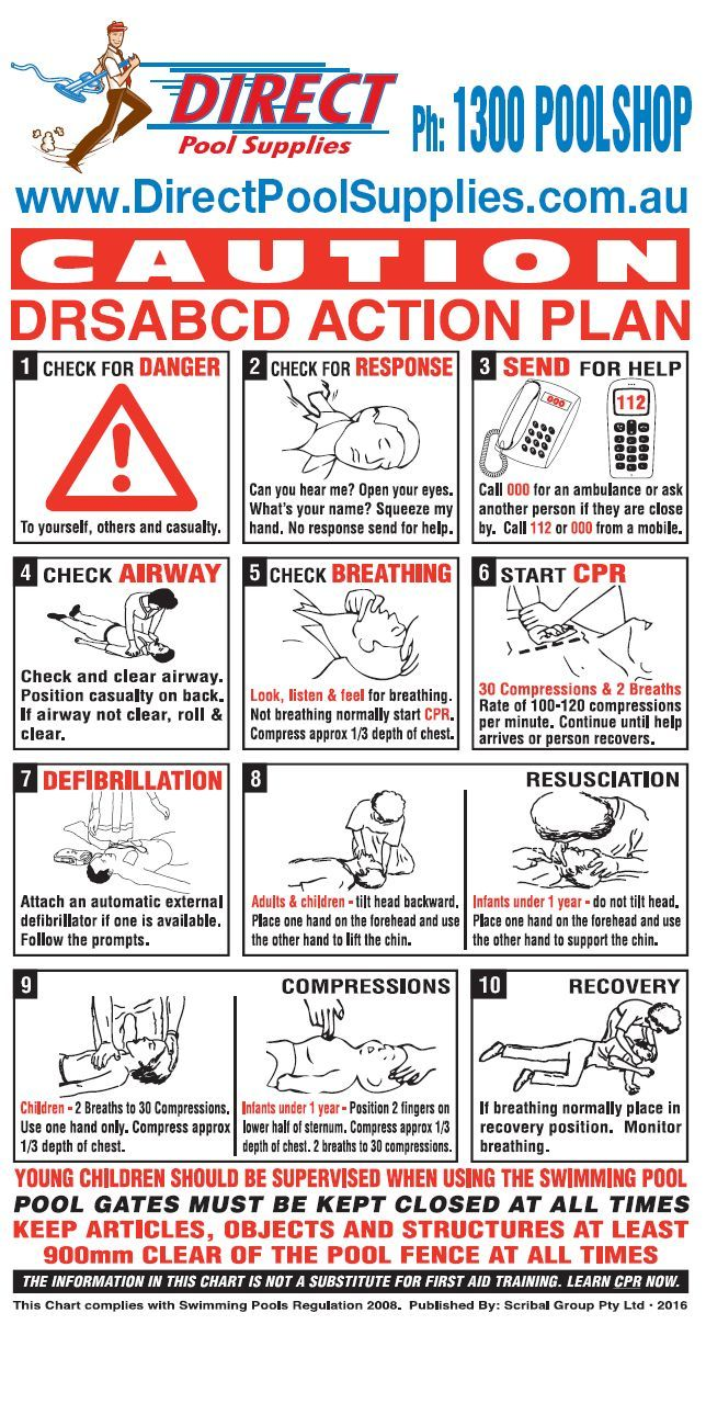Plastic CPR & Resuscitation Pool Sign - Direct Pool Supplies