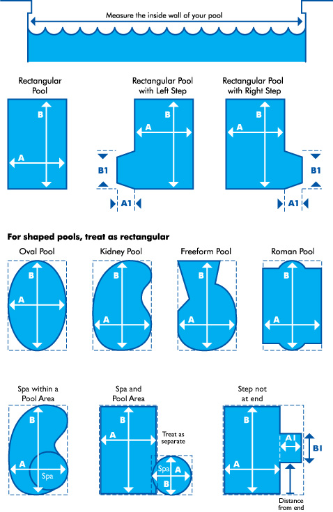 How to measure a pool blanket