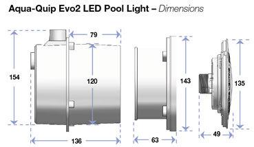Evo2 dimensions