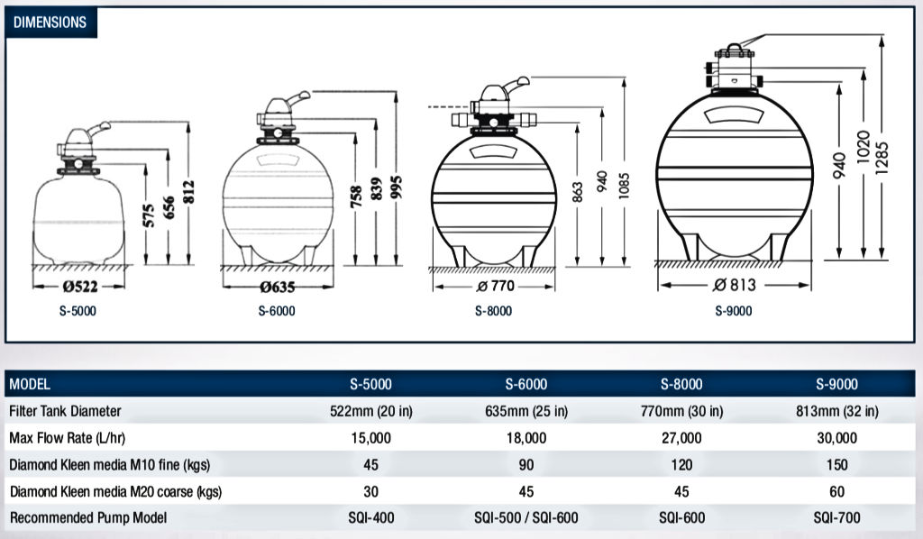 Poolrite Sand Filter dimensions